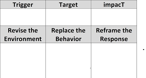Functional Based Assessment To Behavioral Intervention Planning One