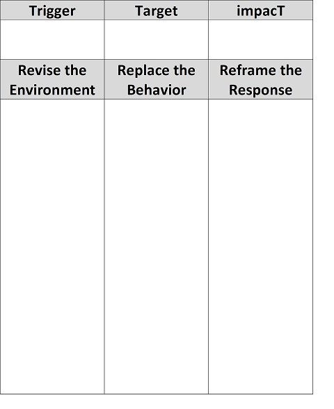 changing behaviors by changing the classroom environment
